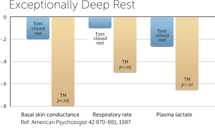 deep-rest-ref-homepage