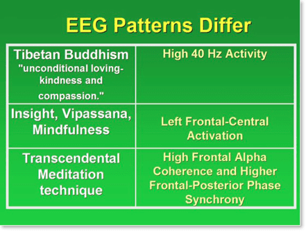 eeg_patterns_chart